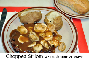 Chopped Sirloin